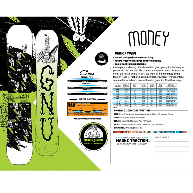 GNU 2020 Money - Specs