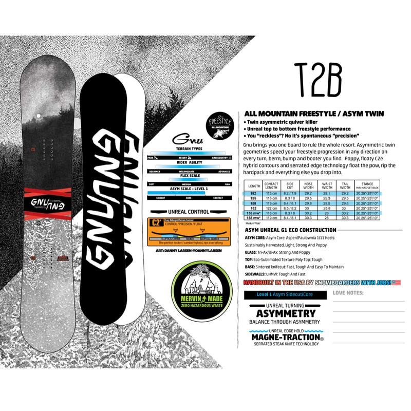 GNU 2020 T2B - Specs