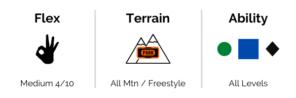 bataleon-push-up-2022-specs.png