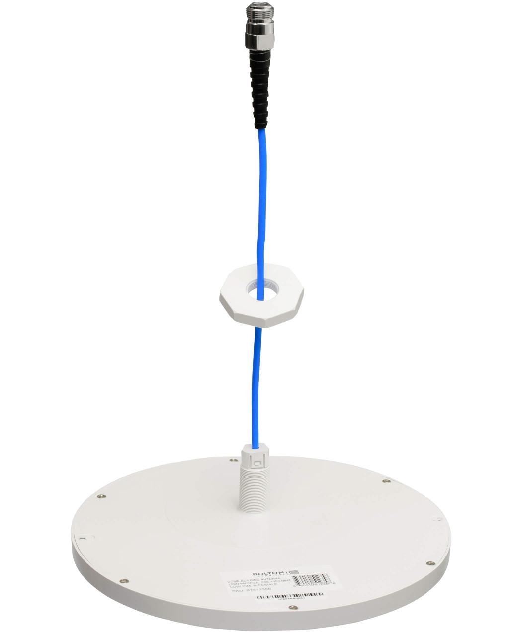 The RondoLow Profile Dome Antenna