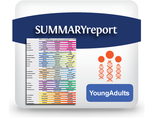 iii Report -  (Young Adult 18-22yo) SUMMARY
