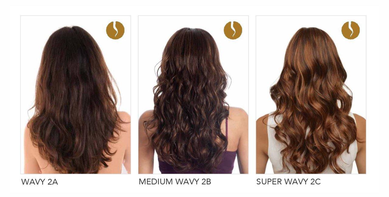 Hair Texture 101