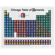 Chicago Table of 'El'ements Poster