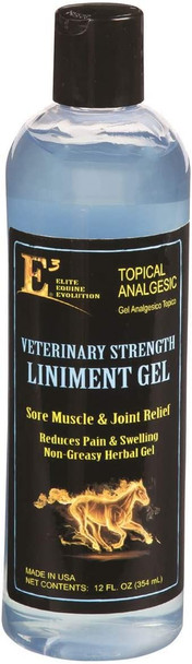 Topical Pain Relief Gel