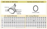 AMC Model 20 Identification Code Chart