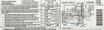 '84 CJ Emission Decal for 4.2L