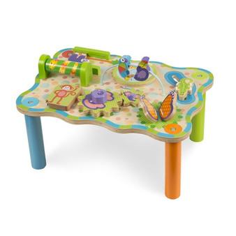 FPlay Jungle Activity Table
