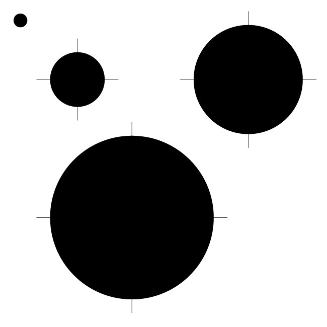 Circle Template Stencil - 1, 2, & 3-inch Circles