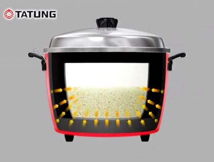 ta-tung-steam-cooker-principle.jpg