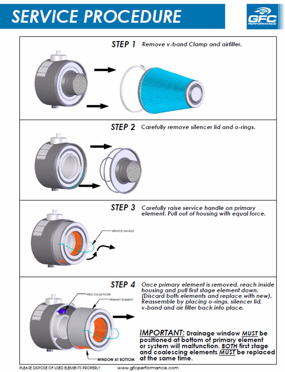 Service Procedure GFC A9007 Air Filter GFC Coalescer Cummins QSB 411007