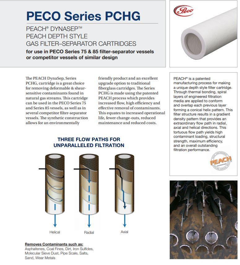 peco-series.jpg