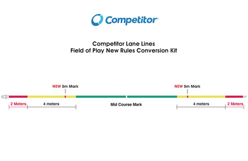 """COMPETITOR WATER POLO FIELD OF PLAY NEW RULE CONVERSION KIT - 4"""" LANE LINES"""