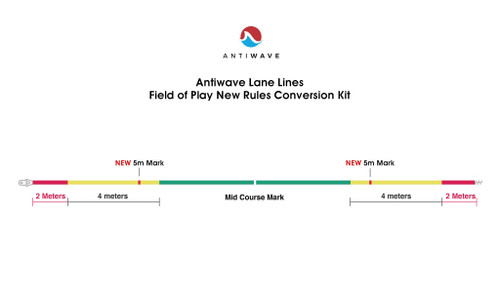 """ANTIWAVE WATER POLO FIELD OF PLAY NEW RULE CONVERSION KIT - 4.75"""" LANE LINES"""