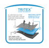 Exclusive TriTex™ 3-layer cover technology