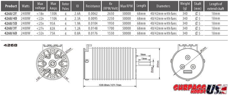 4268 Rocket 1/8 GT On-Road Sensored Brushless Motor SPECS