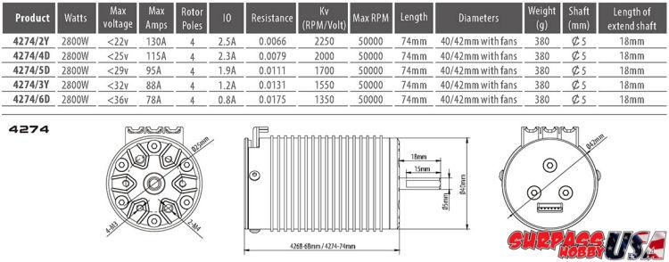 4274 Rocket 1/8 Off-Road Sensored Brushless Motor SPECS