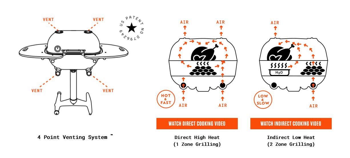 a-smart-capsule-design-vent-system.png