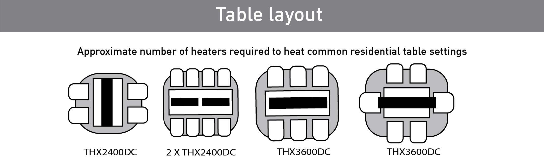 heatstrip-max-dc-table.jpg