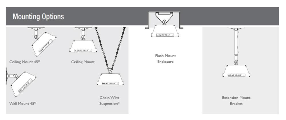 heatstrip-max-range-mounting-options.jpg