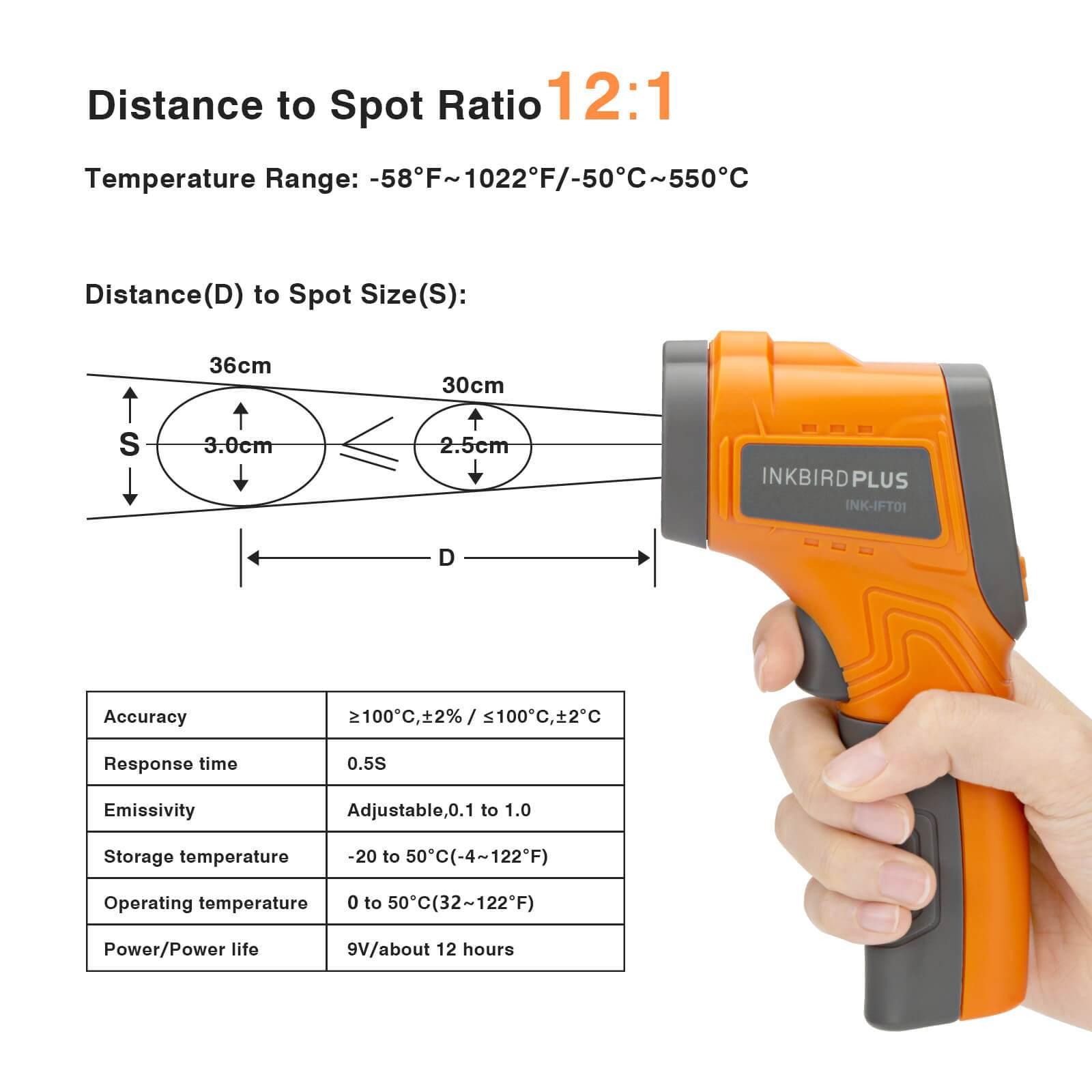 inkbird-laser-infrared-non-contact-digital-temperature-gun7.jpg