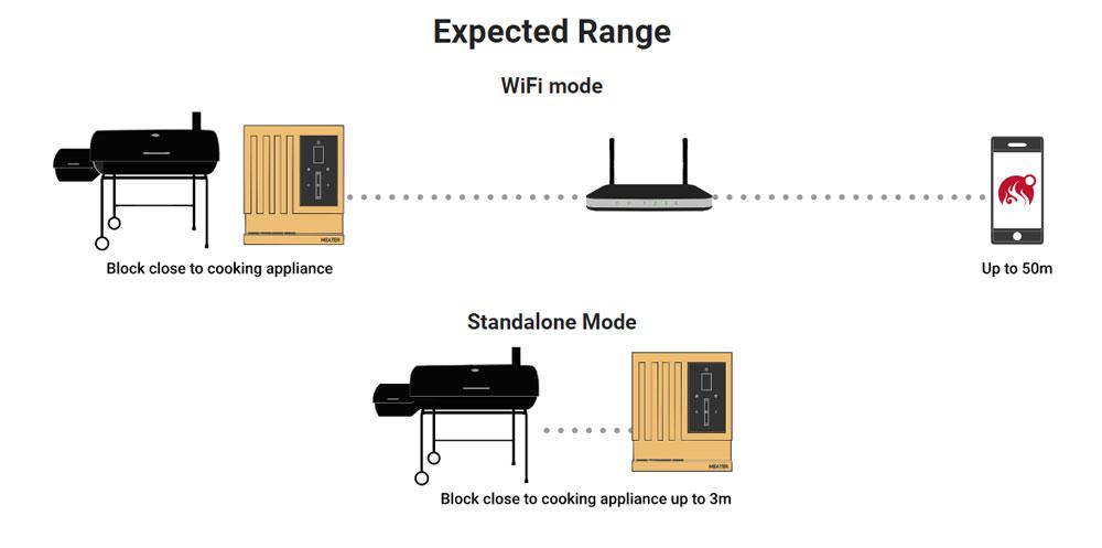 meater-bloc-range.jpg