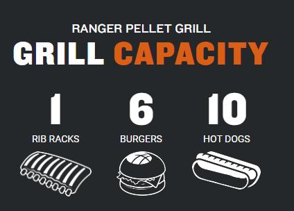 ranger-pellet-grill-size.png