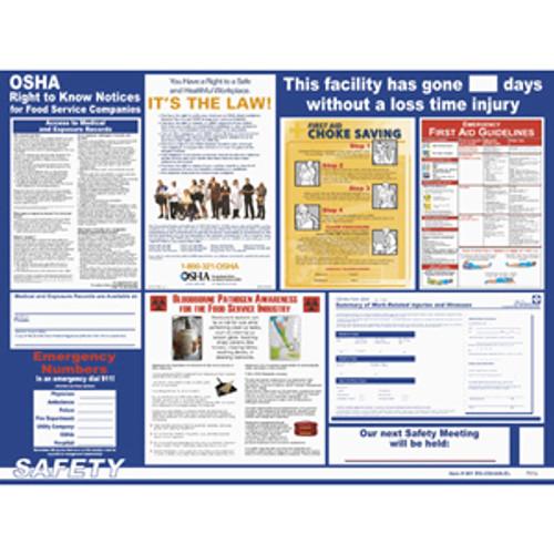 OSHA Poster (English)