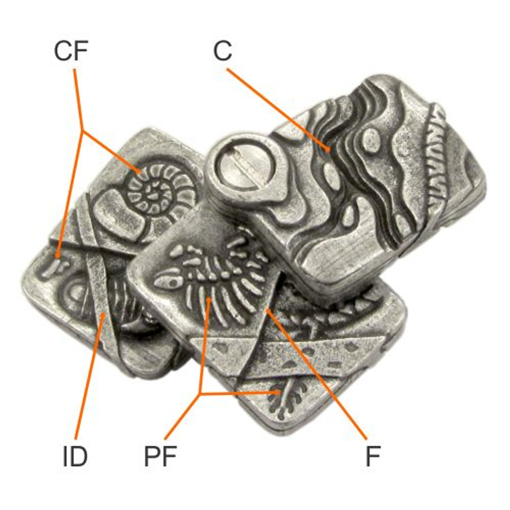 (CF) cambrian fossils (ammonite, trilobite, and conodont teeth) (C) Canyon (F) fault (PF) permian fossils (dimetrodon and early conifer) (ID) igneous dike