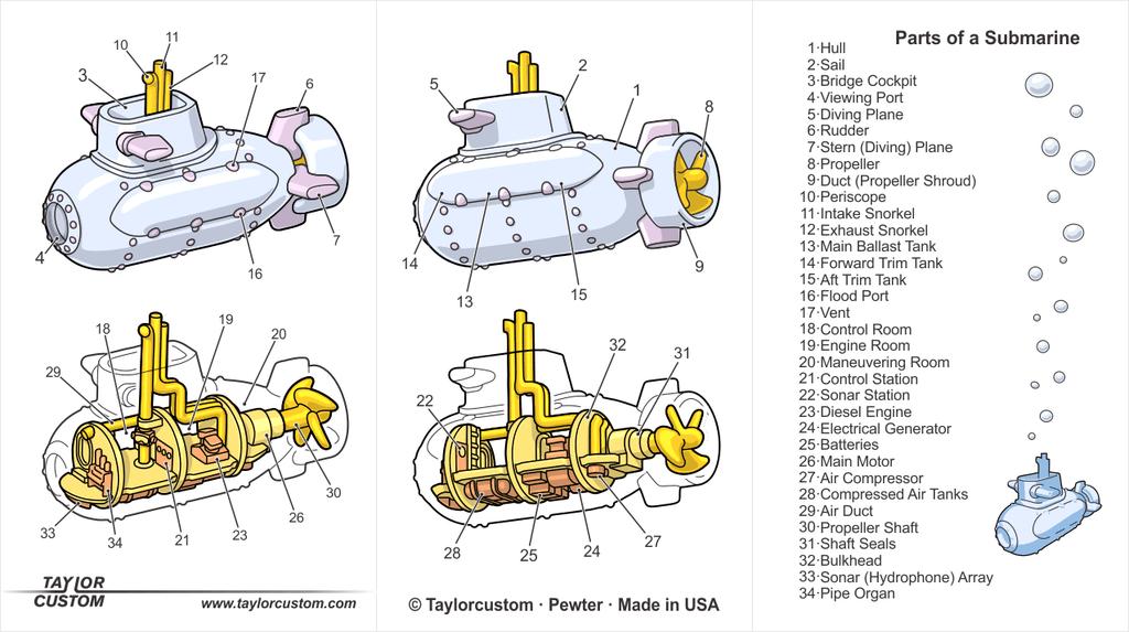 submarine keychain packaging insert