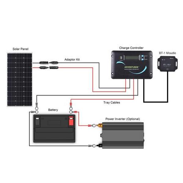 Renogy 100 Watt 12 Volt Solar RV Kit (Pre-Order)