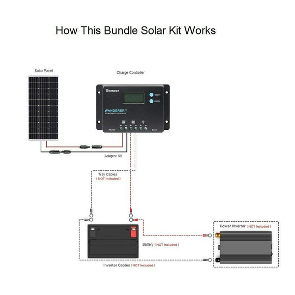 Renogy 100 Watts 12 Volts Solar Bundle Kits with Wanderer 10 Amp Charge Controller