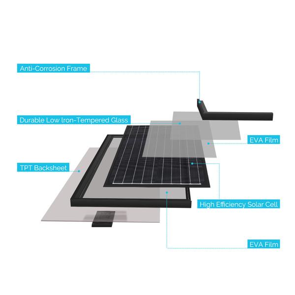 Renogy 30 Watt 12 Volt Monocrystalline Solar Panel (New Edition)