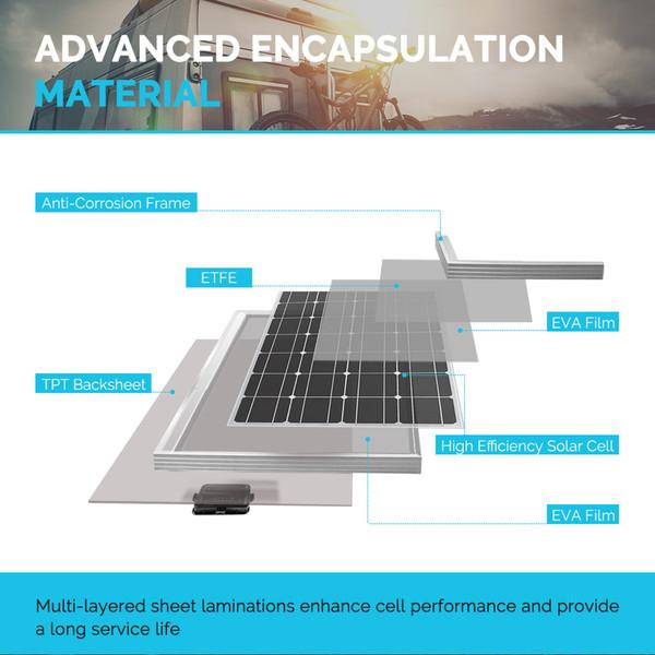 100 WATTS 12 VOLT LIGHTWEIGHT ETFE MONOCRYSTALLINE SOLAR PANEL