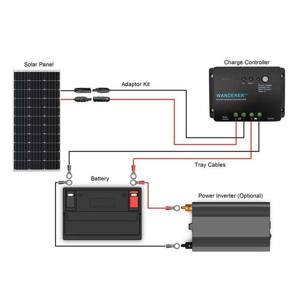100W 12V Monocrystalline Solar Starter Kit w/Wanderer 10A Charge Controller