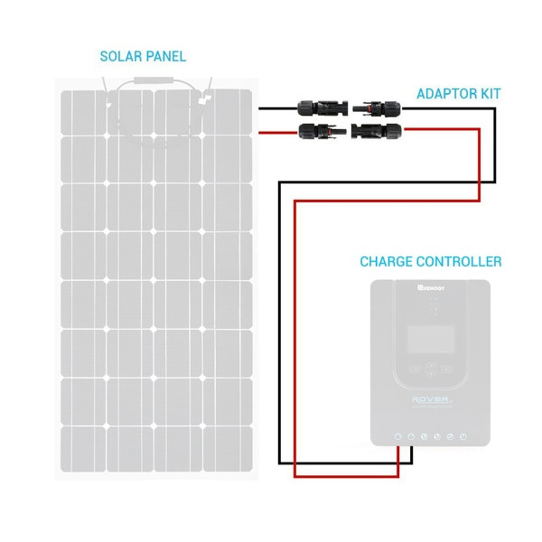Renogy Solar Adaptor Kit (Connecting Solar Panels To Charge Controller)