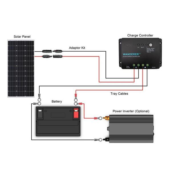 Renogy 100 Watt 12 Volt Monocrystalline Solar Starter Kit