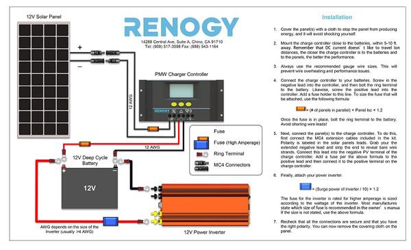 Renogy 200 Watts 12 Volts Monocrystalline Solar Bundle Kits