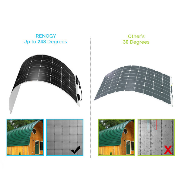 Renogy 100 Watt 12 Volt Flexible Monocrystalline Solar Panel(Pre-order)
