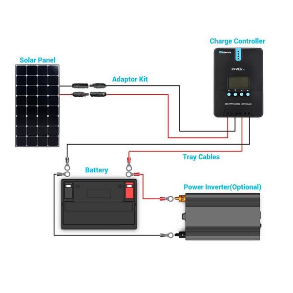 Renogy Eclipse - 100 Watt 12 Volt Monocrystalline Solar Panel(Pre-order)