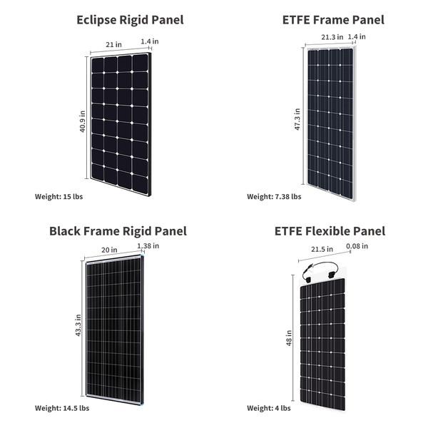 Renogy New 400 Watt 12 Volt  Solar Premium Kit