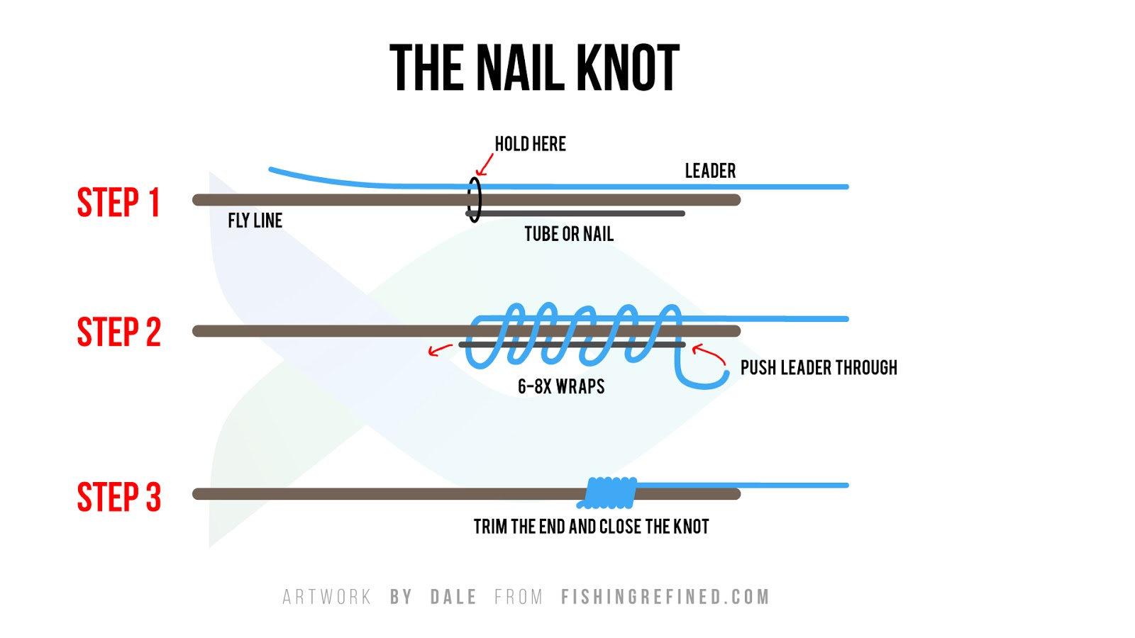 Best Knot For Tippet Ring Off 71 Latest Trends