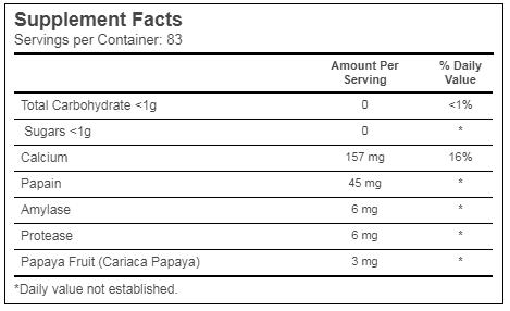 papaya-facts.png