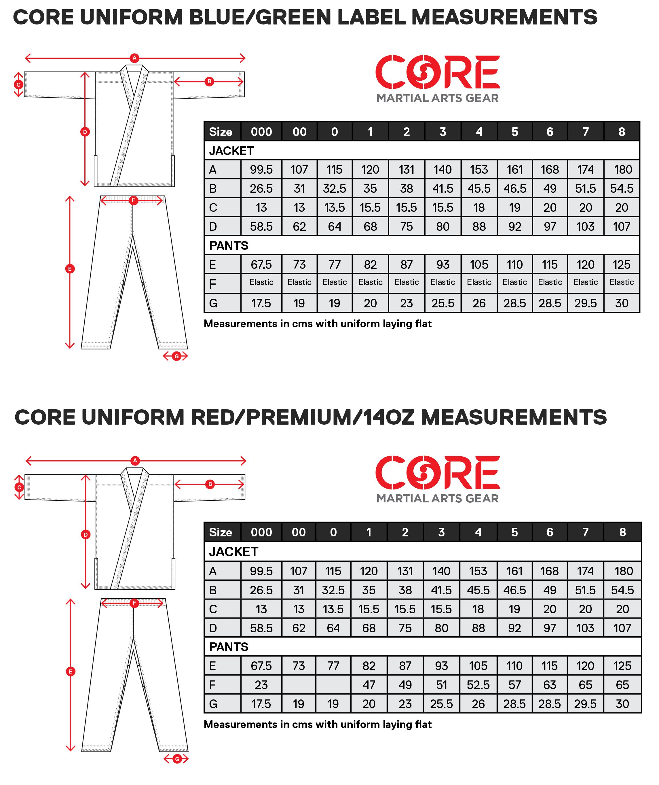 core-size-guidenew.jpg
