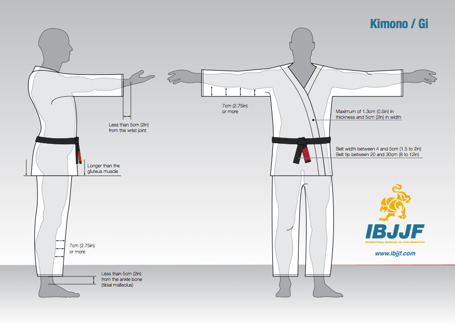 ibjjf-gi-requirements.jpg