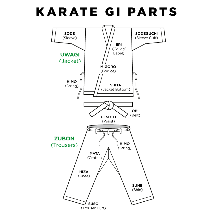 karate-gi-parts.png