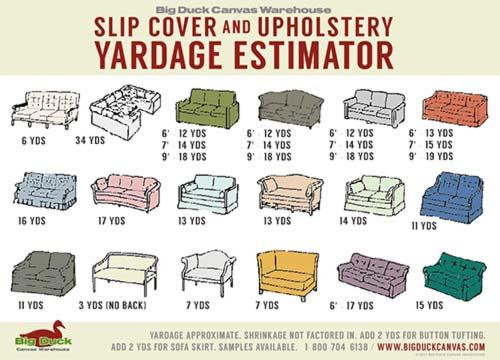 Slip Cover Upholstery Fabric Yardage Estimator