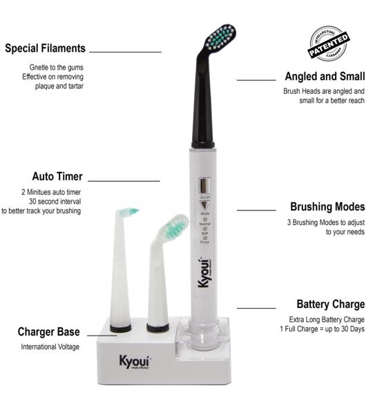 Kyoui toothbrush