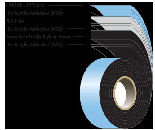 12# ClipFoam™ Tape