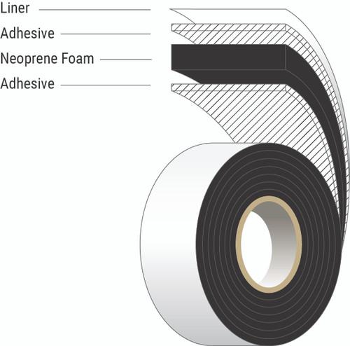SCE41B Neoprene Foam Tape