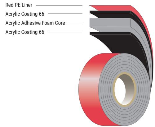 SUP-R-MOUNT AM9604 Automotive Tape